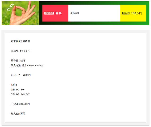 レーティングアルファ予想1109