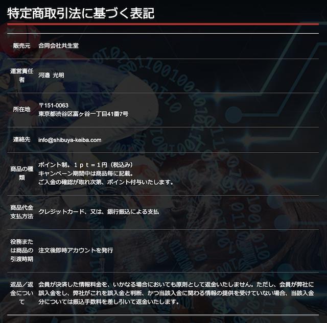 渋谷競馬投資クラブの特商法