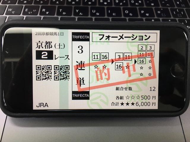 MUTEKI馬券0201