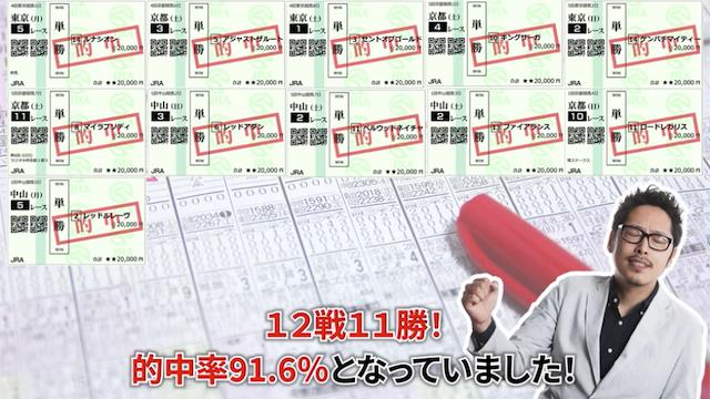 競馬データ検証チャンネルのLINE@実績