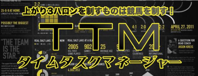 LAP競馬の有料情報TTM