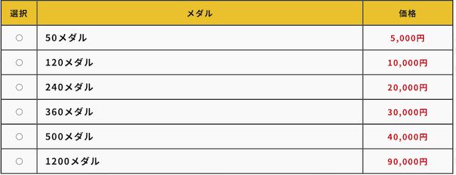 ヒーローズメダルの値段一覧