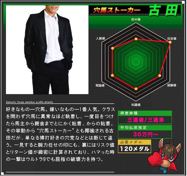 ヒーローズのウルトラ9古田