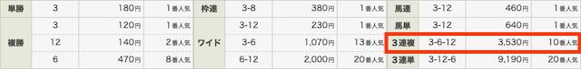 TAZUNAの無料情報結果0905
