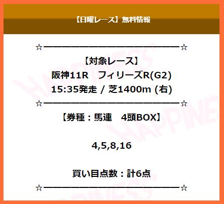 競馬予想サイトハピネスの無料情報競馬予想サイトハピネスの無料情報0314