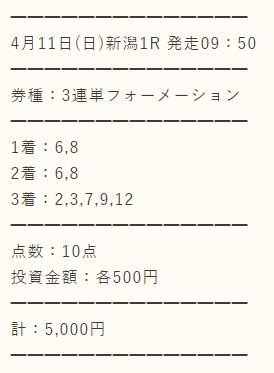 スマート万馬券の有料予想0411