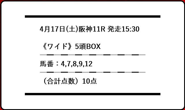 穴党ピカイチの無料情報0417