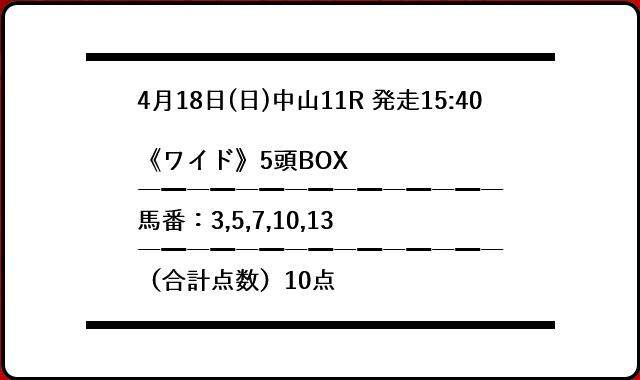 穴党ピカイチの無料情報0418