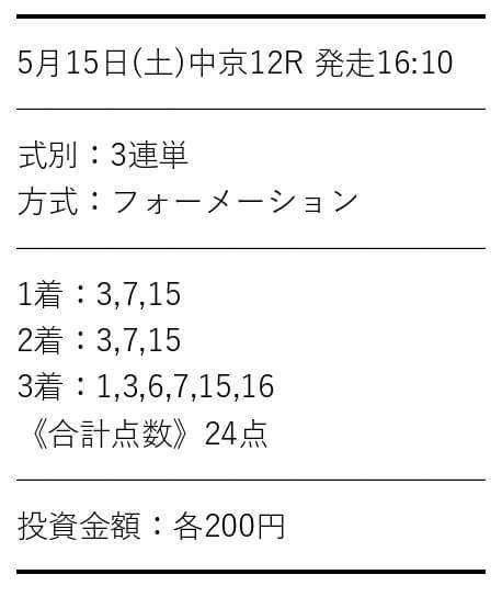穴党ピカイチの有料情報0515