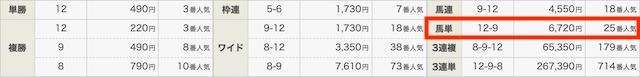 勝鞍の無料情報結果0829